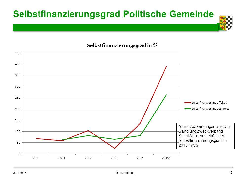 Selbstfinanzierungsgrad Politische Gemeinde Juni 2016 15 Finanzabteilung *ohne Auswirkungen aus Um- wandlung Zweckverband Spital Affoltern beträgt der Selbstfinanzierungsgrad im 2015 195%