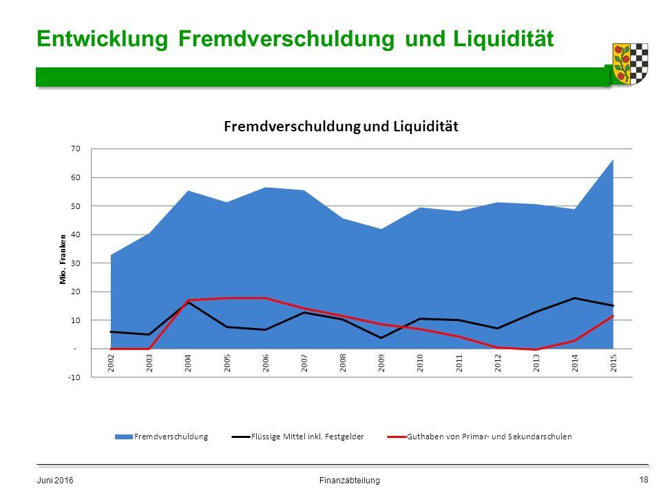 Entwicklung Fremdverschuldung und Liquidität Juni 2016 18 Finanzabteilung