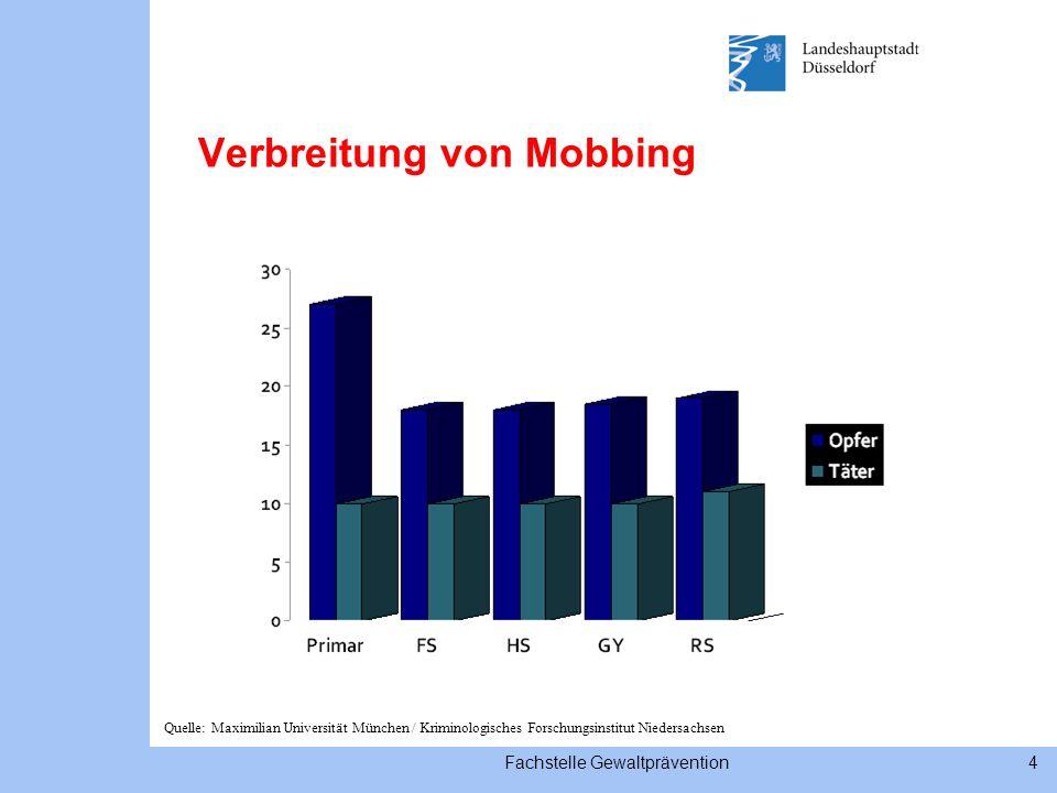 Fachstelle Gewaltprävention4 Verbreitung von Mobbing Quelle: Maximilian Universität München / Kriminologisches Forschungsinstitut Niedersachsen