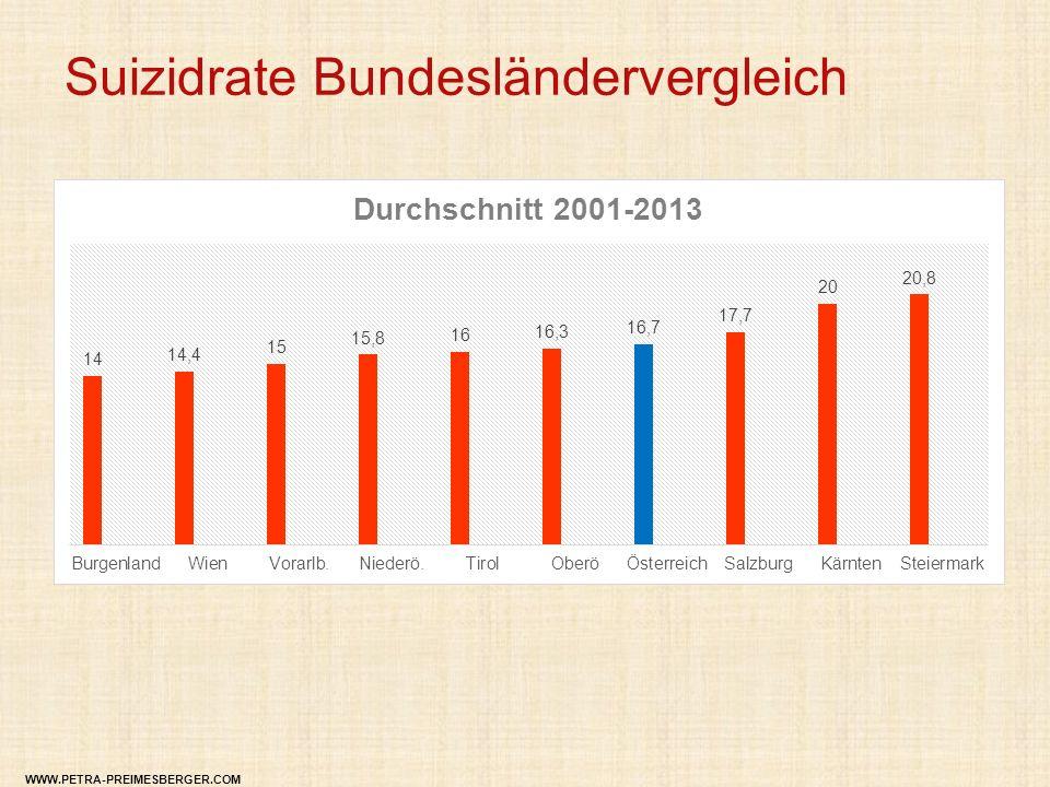Suizidrate Bundesländervergleich WWW.PETRA-PREIMESBERGER.COM