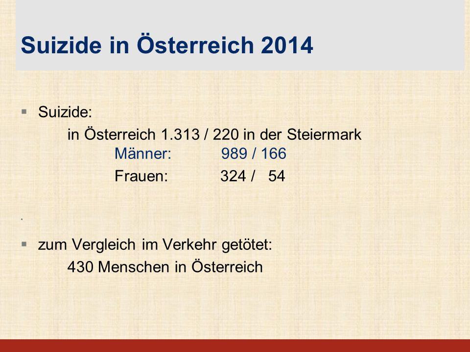 Suizide in Österreich 2014  Suizide: in Österreich 1.313 / 220 in der Steiermark Männer: 989 / 166 Frauen: 324 / 54   zum Vergleich im Verkehr getö