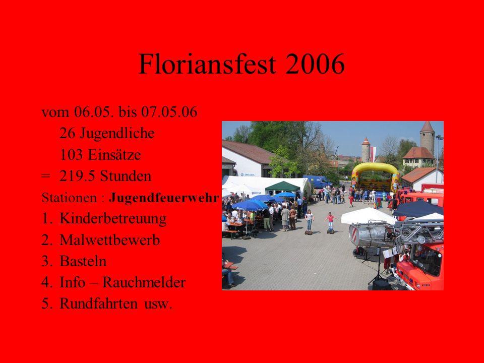 Jahresbericht des Jugendwarts : Themen : - Jahreshauptversammlung in der Schranne - Arbeitseinsatz ( Streichen der Fahrzeughalle ) - Umwelttag - Floriansfest