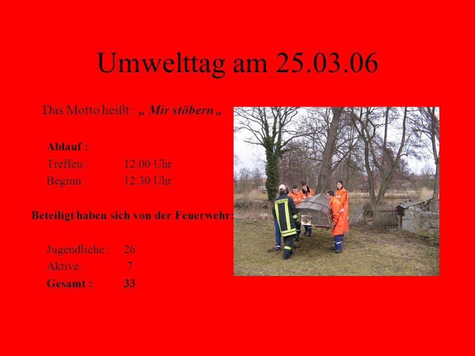 """Umwelttag am 25.03.06 Das Motto heißt : """" Mir stöbern """" Ablauf : Treffen :12.00 Uhr Beginn : 12.30 Uhr Beteiligt haben sich von der Feuerwehr: Jugendliche : 26 Aktive : 7 Gesamt :33"""