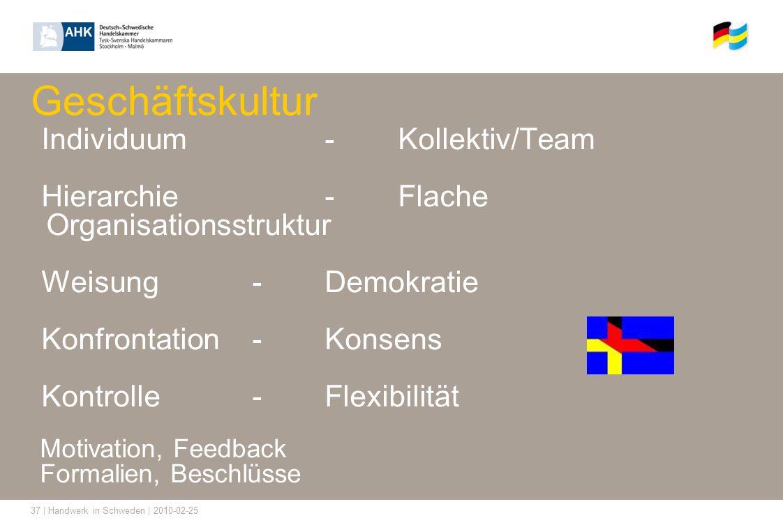 37 | Handwerk in Schweden | 2010-02-25 Geschäftskultur Individuum -Kollektiv/Team Hierarchie - Flache Organisationsstruktur Weisung - Demokratie Konfr