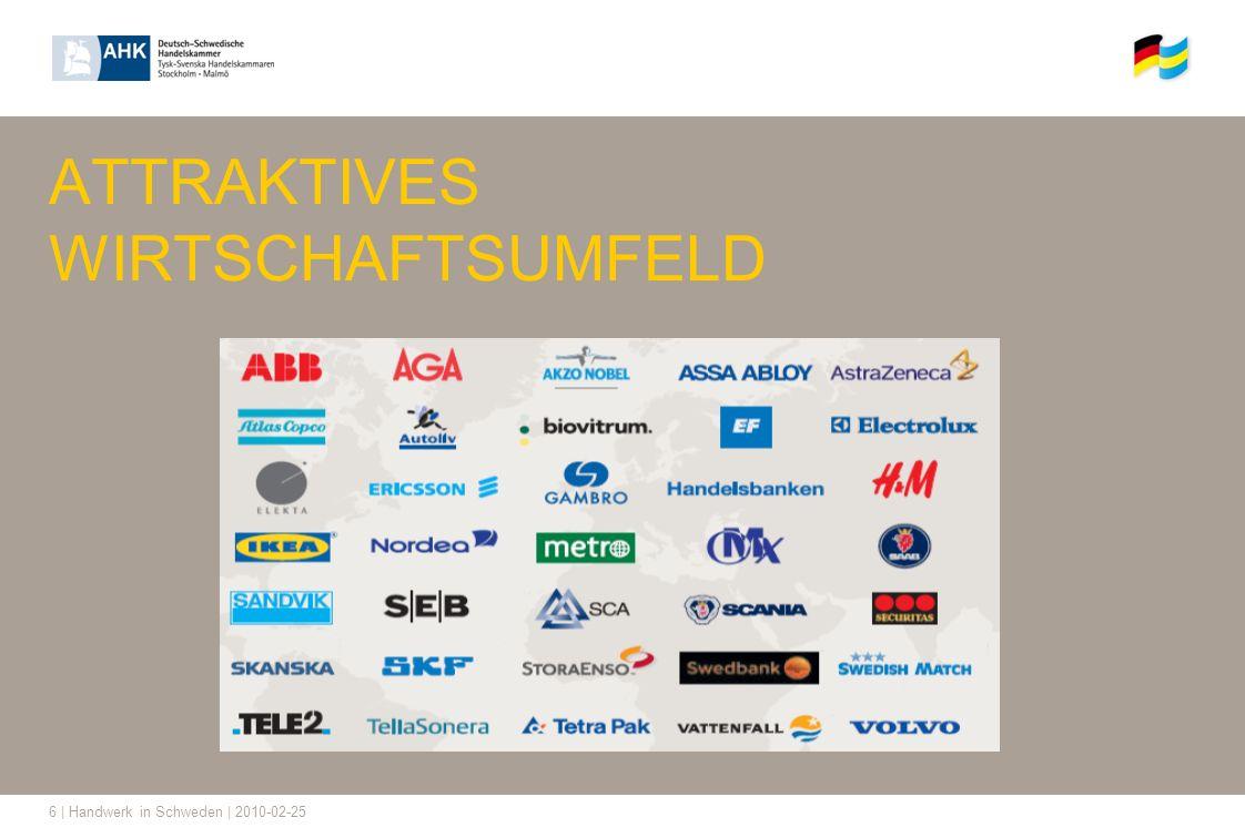 6 | Handwerk in Schweden | 2010-02-25 ATTRAKTIVES WIRTSCHAFTSUMFELD