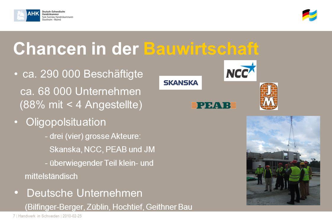 7 | Handwerk in Schweden | 2010-02-25 Chancen in der Bauwirtschaft ca. 290 000 Beschäftigte ca. 68 000 Unternehmen (88% mit < 4 Angestellte) Oligopols