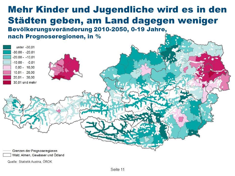 Seite 11 Quelle: Statistik Austria, ÖROK Mehr Kinder und Jugendliche wird es in den Städten geben, am Land dagegen weniger Bevölkerungsveränderung 2010-2050, 0-19 Jahre, nach Prognoseregionen, in %