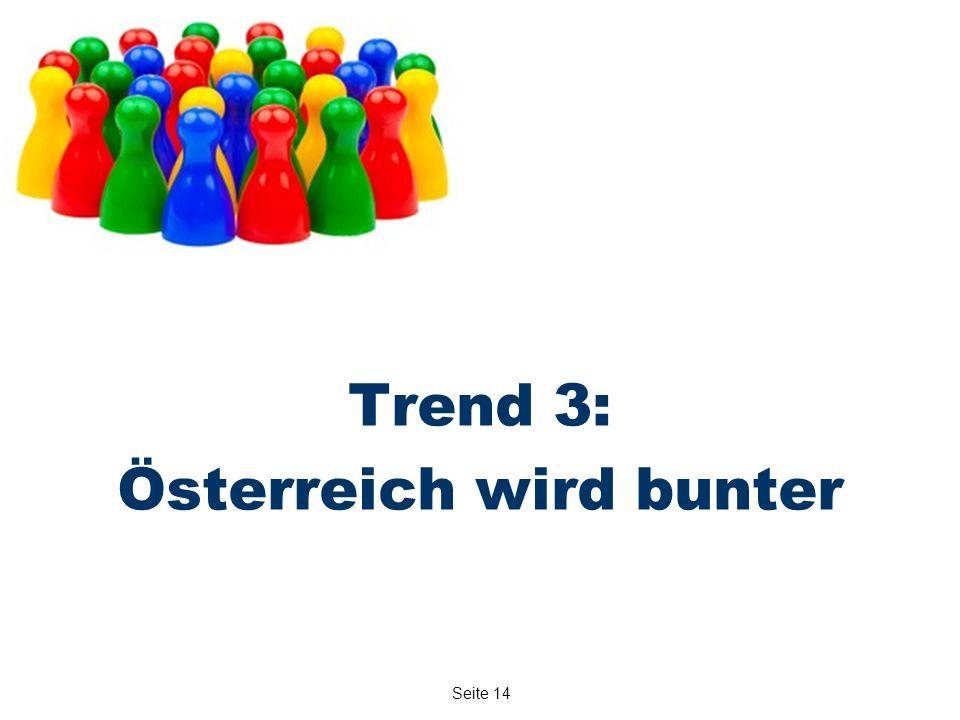 Seite 14 Trend 3: Österreich wird bunter