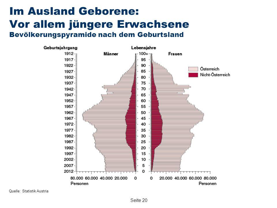 Seite 20 Quelle: Statistik Austria Im Ausland Geborene: Vor allem jüngere Erwachsene Bevölkerungspyramide nach dem Geburtsland