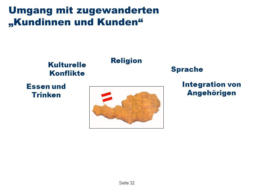 """Seite 32 Umgang mit zugewanderten """"Kundinnen und Kunden Religion Integration von Angehörigen Essen und Trinken Sprache Kulturelle Konflikte"""