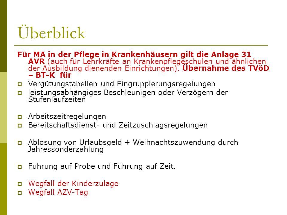 Überblick  Keine Anwendung mehr finden:  § 2a AVR (Regelungen für d.