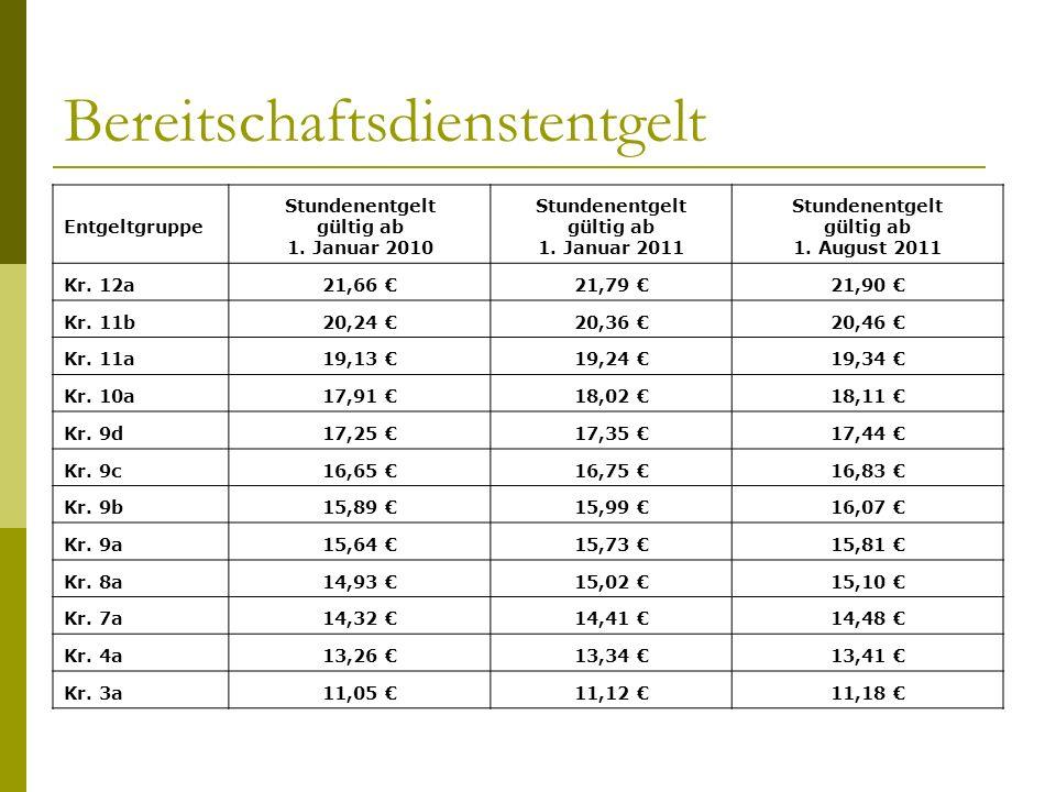 Bereitschaftsdienstentgelt Entgeltgruppe Stundenentgelt gültig ab 1. Januar 2010 Stundenentgelt gültig ab 1. Januar 2011 Stundenentgelt gültig ab 1. A