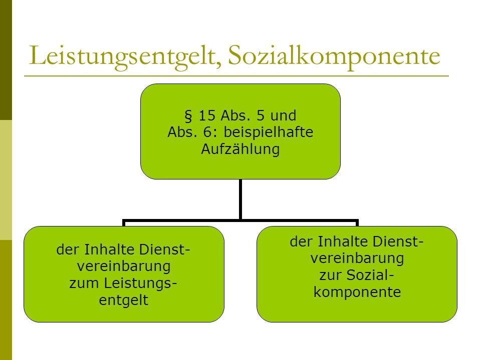 Leistungsentgelt, Sozialkomponente § 15 Abs. 5 und Abs. 6: beispielhafte Aufzählung der Inhalte Dienst- vereinbarung zum Leistungs- entgelt der Inhalt