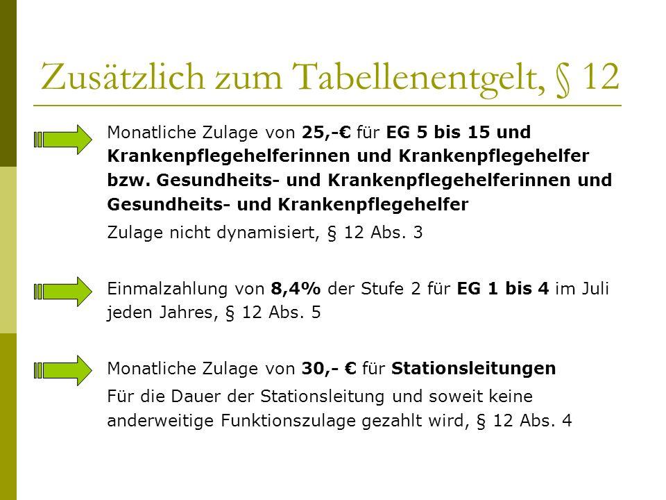Zusätzlich zum Tabellenentgelt, § 12 Monatliche Zulage von 25,-€ für EG 5 bis 15 und Krankenpflegehelferinnen und Krankenpflegehelfer bzw. Gesundheits