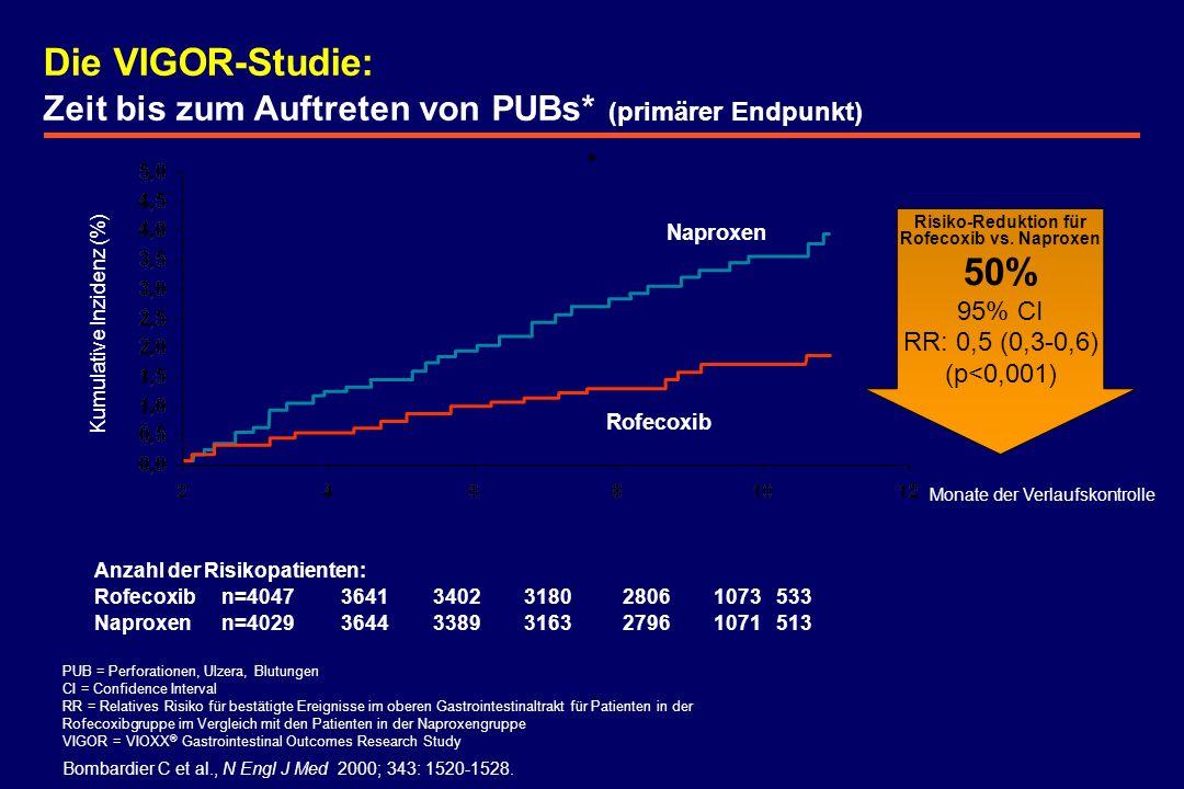 Neue Therapiemöglichkeiten beim Sjögren-Syndrom