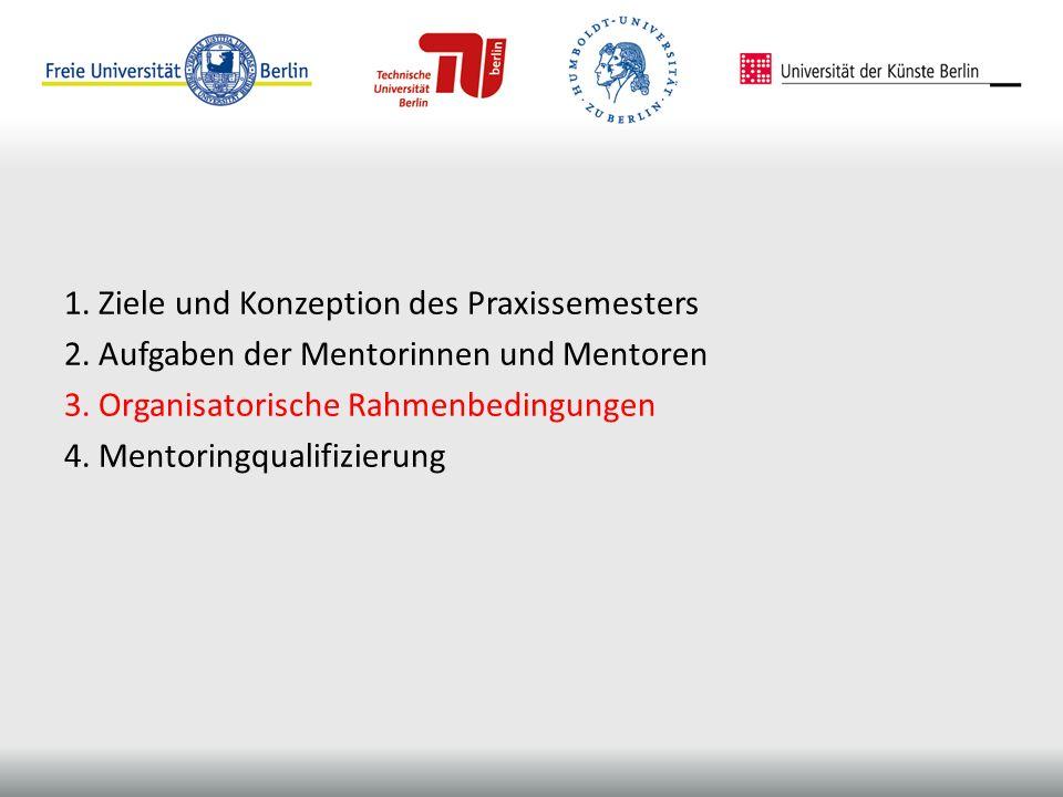 1. Ziele und Konzeption des Praxissemesters 2. Aufgaben der Mentorinnen und Mentoren 3.