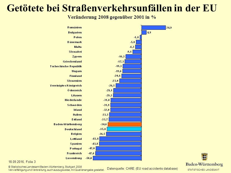 STATISTISCHES LANDESAMT 18.09.2016, Folie 3 © Statistisches Landesamt Baden-Württemberg, Stuttgart, 2008 Vervielfältigung und Verbreitung, auch auszugsweise, mit Quellenangabe gestattet.