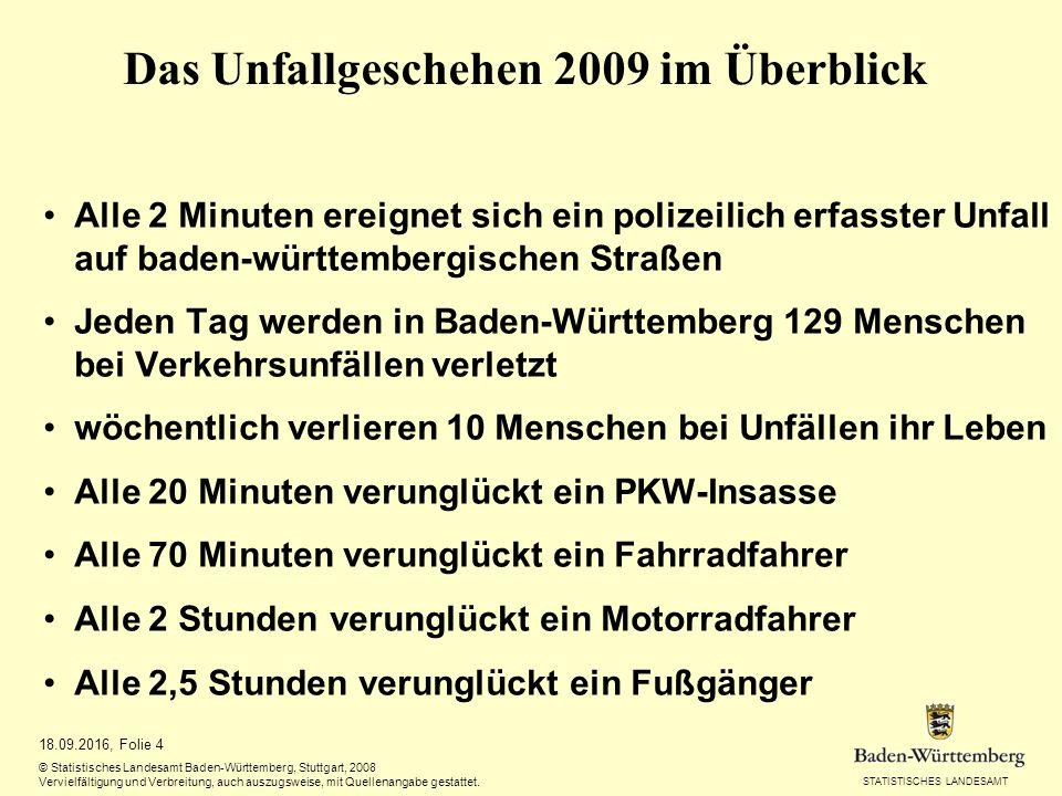 STATISTISCHES LANDESAMT 18.09.2016, Folie 4 © Statistisches Landesamt Baden-Württemberg, Stuttgart, 2008 Vervielfältigung und Verbreitung, auch auszugsweise, mit Quellenangabe gestattet.