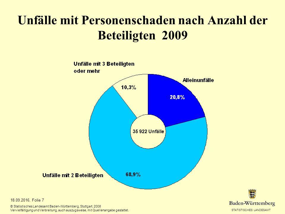 STATISTISCHES LANDESAMT 18.09.2016, Folie 7 © Statistisches Landesamt Baden-Württemberg, Stuttgart, 2008 Vervielfältigung und Verbreitung, auch auszugsweise, mit Quellenangabe gestattet.