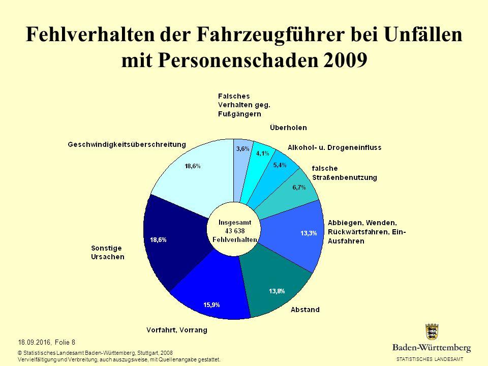STATISTISCHES LANDESAMT 18.09.2016, Folie 8 © Statistisches Landesamt Baden-Württemberg, Stuttgart, 2008 Vervielfältigung und Verbreitung, auch auszugsweise, mit Quellenangabe gestattet.