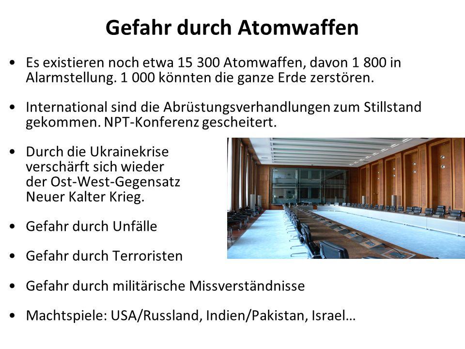 Gefahr durch Atomwaffen Es existieren noch etwa 15 300 Atomwaffen, davon 1 800 in Alarmstellung.