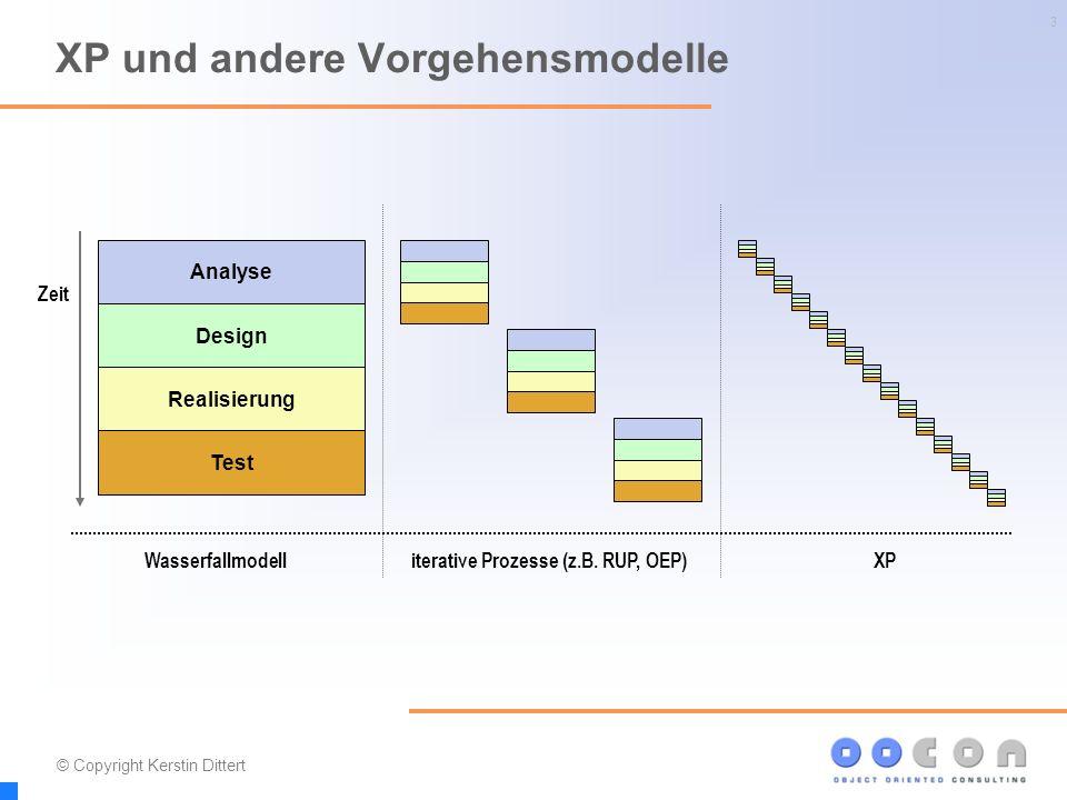 3 Zeit XP und andere Vorgehensmodelle Analyse Design Realisierung Test Wasserfallmodelliterative Prozesse (z.B. RUP, OEP)XP © Copyright Kerstin Ditter