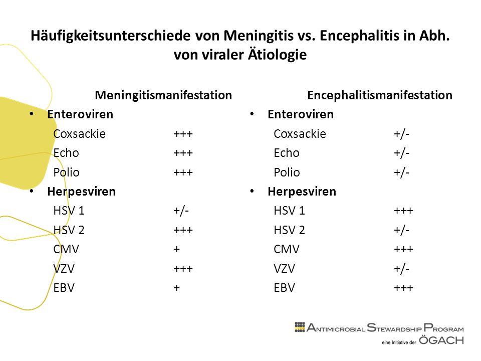 Häufigkeitsunterschiede von Meningitis vs. Encephalitis in Abh.