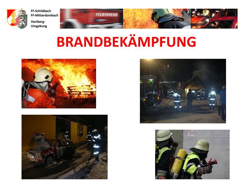 LÖSCHEN Gebäudebrände Fahrzeugbrände Wald – und Wiesenbrände Flüssigkeitsbrände Metallbrände Gasbrände Fettbrände