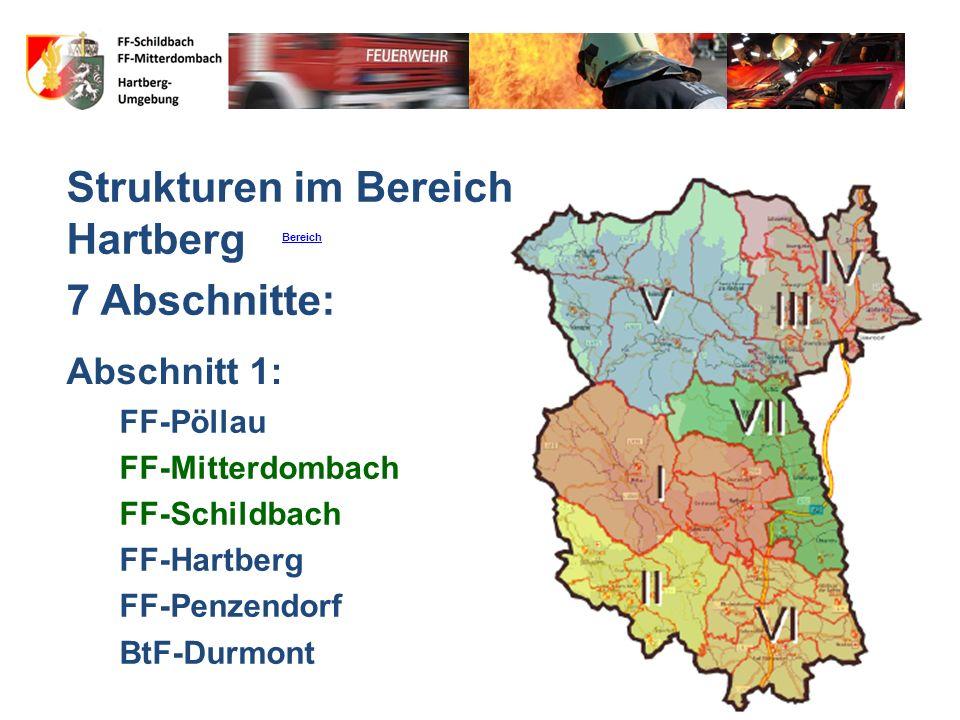 Feuerwehren in Österreich 4518 Freiwillige Feuerwehren 5% Frauen 344Betriebsfeuerwehren 6 Berufsfeuerwehren 339000 Mitglieder 7% Jugend (in Ausbildung