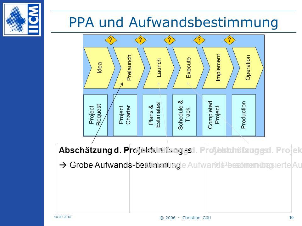 © 2006 - Christian Gütl 18.09.2016 10 PPA und Aufwandsbestimmung Abschätzung d.