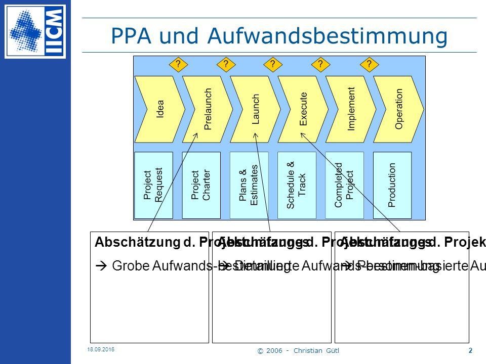© 2006 - Christian Gütl 18.09.2016 2 PPA und Aufwandsbestimmung Abschätzung d.