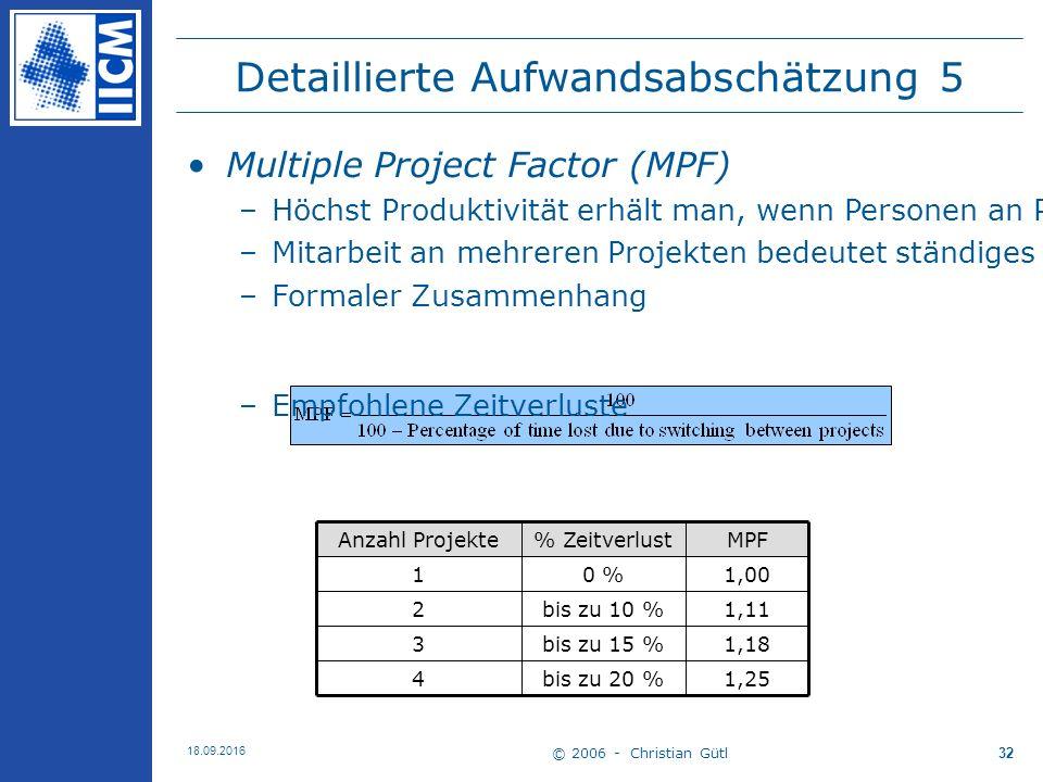 © 2006 - Christian Gütl 18.09.2016 32 Detaillierte Aufwandsabschätzung 5 1,25bis zu 20 %4 1,18bis zu 15 %3 1,11bis zu 10 %2 1,000 %1 MPF% ZeitverlustAnzahl Projekte Multiple Project Factor (MPF) –Höchst Produktivität erhält man, wenn Personen an Projekten vollzeitbeschäftigt sind –Mitarbeit an mehreren Projekten bedeutet ständiges Umdenken, Zwischenrufe, … –Formaler Zusammenhang –Empfohlene Zeitverluste