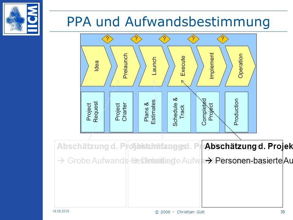 © 2006 - Christian Gütl 18.09.2016 35 PPA und Aufwandsbestimmung Abschätzung d.