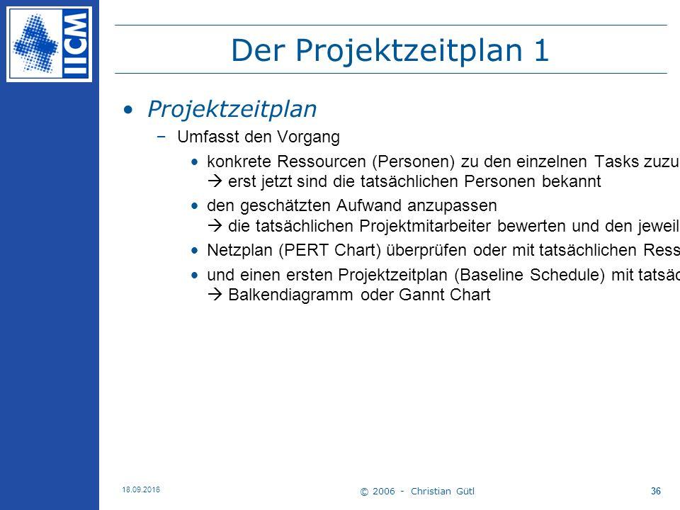© 2006 - Christian Gütl 18.09.2016 36 Der Projektzeitplan 1 Projektzeitplan –Umfasst den Vorgang konkrete Ressourcen (Personen) zu den einzelnen Tasks zuzuordnen  erst jetzt sind die tatsächlichen Personen bekannt den geschätzten Aufwand anzupassen  die tatsächlichen Projektmitarbeiter bewerten und den jeweiligen Effort Variance Factor (EVF) bestimmen Netzplan (PERT Chart) überprüfen oder mit tatsächlichen Ressourcen festlegen und einen ersten Projektzeitplan (Baseline Schedule) mit tatsächlichen Terminen festzulegen  Balkendiagramm oder Gannt Chart