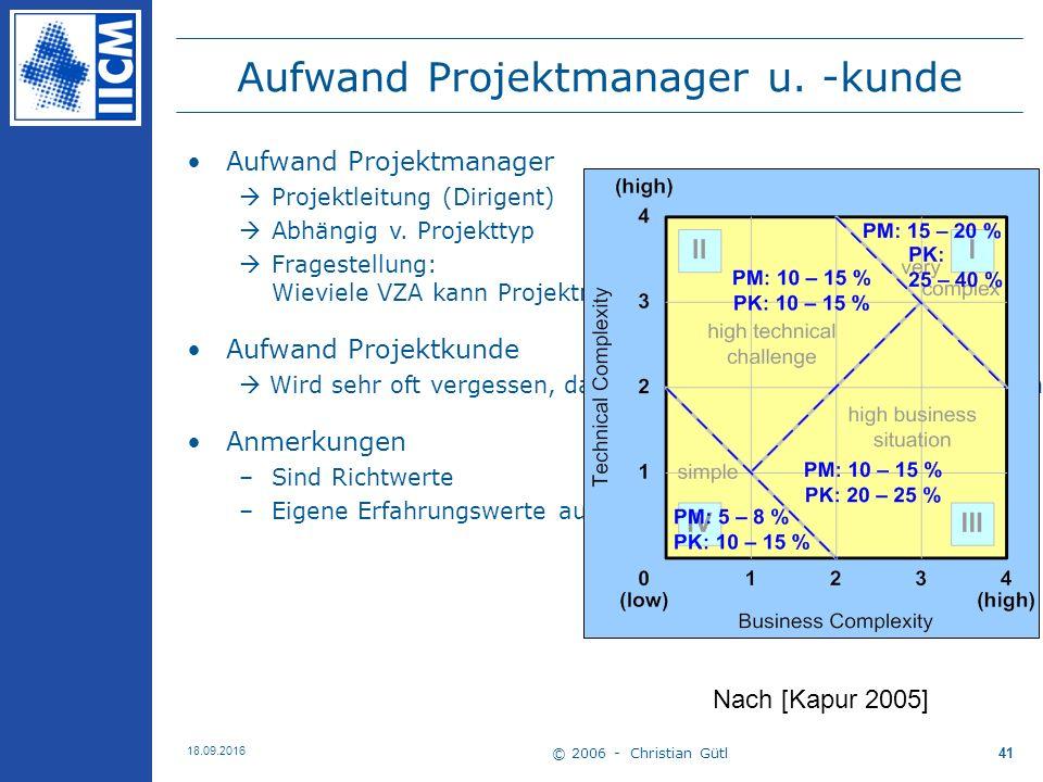 © 2006 - Christian Gütl 18.09.2016 41 Aufwand Projektmanager u.