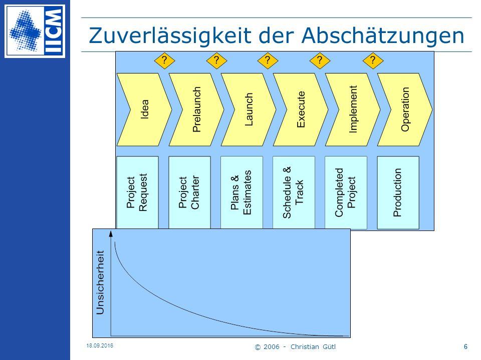 © 2006 - Christian Gütl 18.09.2016 6 Zuverlässigkeit der Abschätzungen