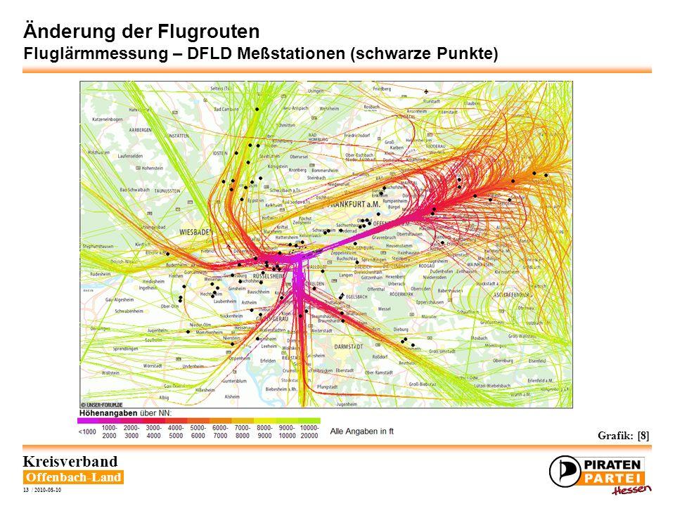 Offenbach-Land Kreisverband 13 / 2010-08-10 Änderung der Flugrouten Fluglärmmessung – DFLD Meßstationen (schwarze Punkte) Grafik: [8]