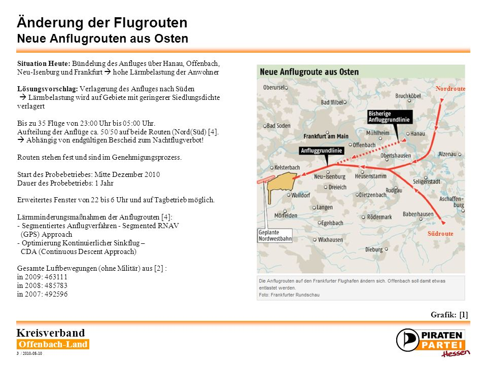 Offenbach-Land Kreisverband 3 / 2010-08-10 Änderung der Flugrouten Neue Anflugrouten aus Osten Situation Heute: Bündelung des Anfluges über Hanau, Off