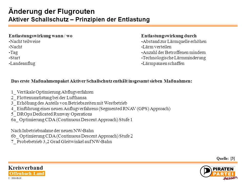 Offenbach-Land Kreisverband 6 / 2010-08-10 Änderung der Flugrouten Aktiver Schallschutz – Segmentiertes Anflugverfahren – Anflug aus Osten ~ 3900 ft ~ 3000 ft Grafik: [3]; Höhenangaben [4] Navigationspunkt mit Flughöhe Zentraler Eintrittspunkt der Anflugroute