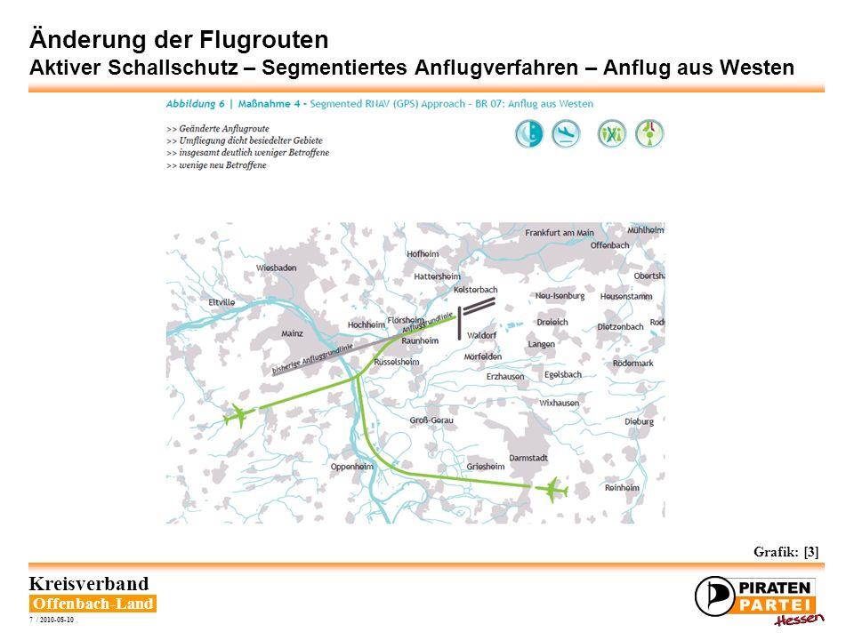 Offenbach-Land Kreisverband 7 / 2010-08-10 Änderung der Flugrouten Aktiver Schallschutz – Segmentiertes Anflugverfahren – Anflug aus Westen Grafik: [3
