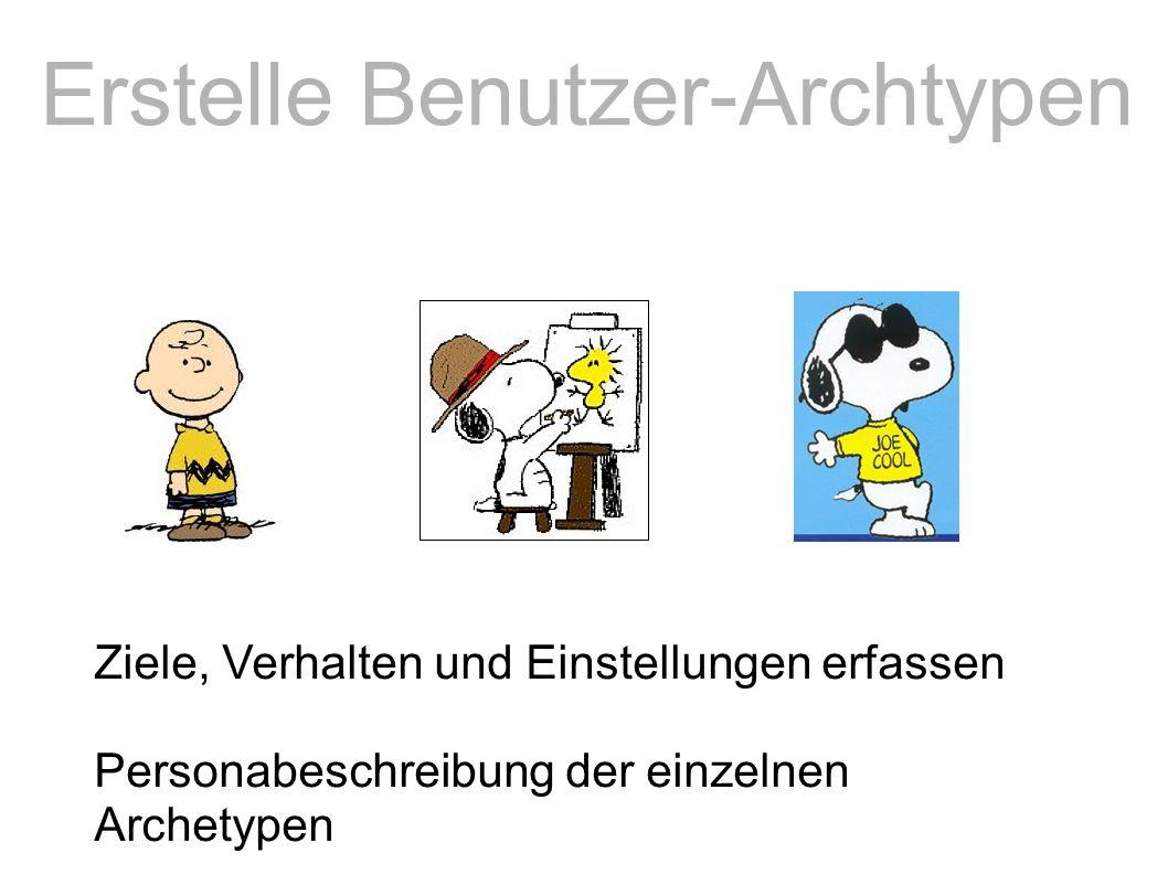 Erstelle Benutzer-Archtypen Ziele, Verhalten und Einstellungen erfassen Personabeschreibung der einzelnen Archetypen