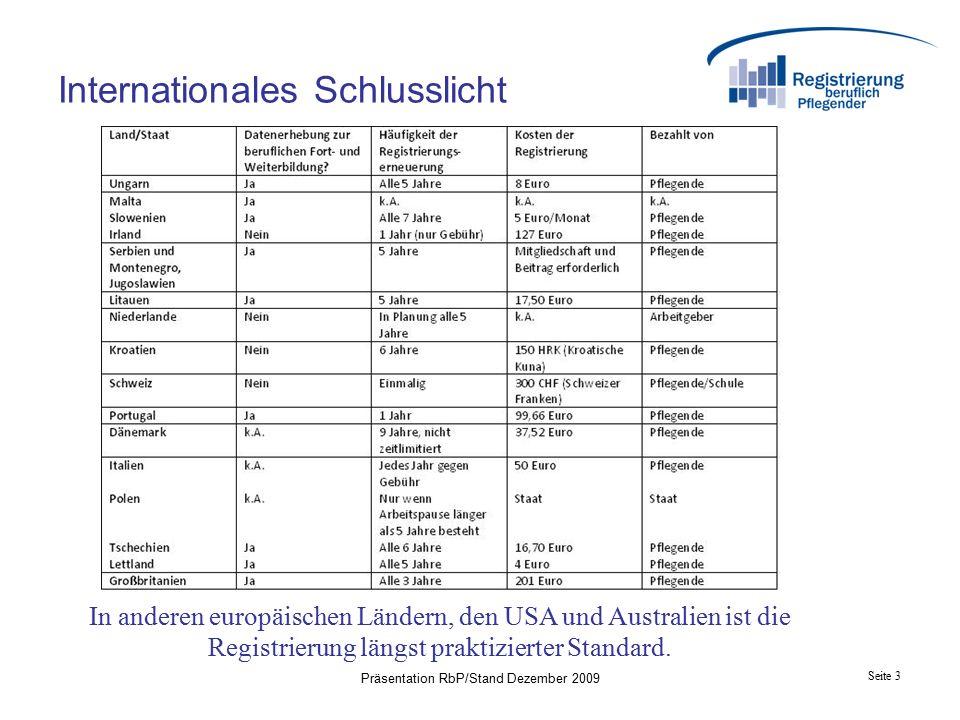 Seite 4 Präsentation RbP/Stand Dezember 2009 Zeit für mehr Transparenz Mit der Registrierung beruflich Pflegender besteht in Deutschland erstmals die Möglichkeit, sich bei einer unabhängigen Stelle zentral erfassen zu lassen.