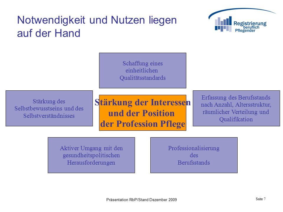 Seite 8 Präsentation RbP/Stand Dezember 2009 Notwendigkeit und Nutzen liegen auf der Hand Schaffung eines einheitlichen Qualitätsstandards –als Voraussetzung für mehr Patientensicherheit, –als Basis für das berufliche Fortkommen, –als Orientierung für den Arbeitgeber bei der Personalauswahl.