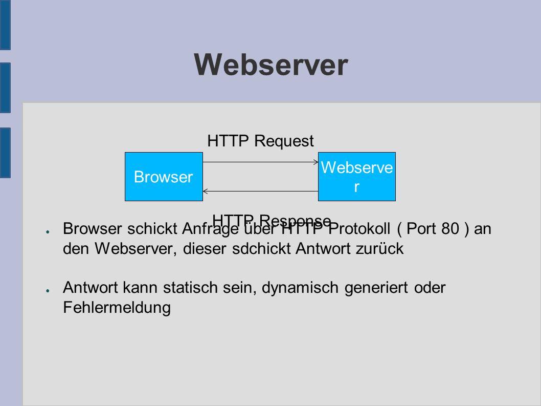 Webserver ● Browser schickt Anfrage über HTTP Protokoll ( Port 80 ) an den Webserver, dieser sdchickt Antwort zurück ● Antwort kann statisch sein, dynamisch generiert oder Fehlermeldung Browser Webserve r HTTP Request HTTP Response