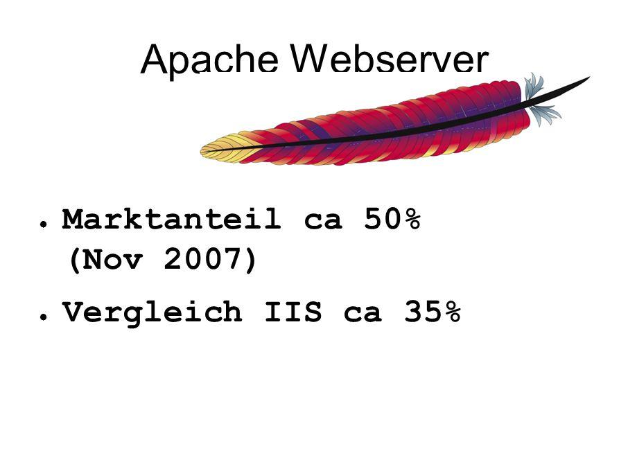 Apache Webserver ● Marktanteil ca 50% (Nov 2007) ● Vergleich IIS ca 35%