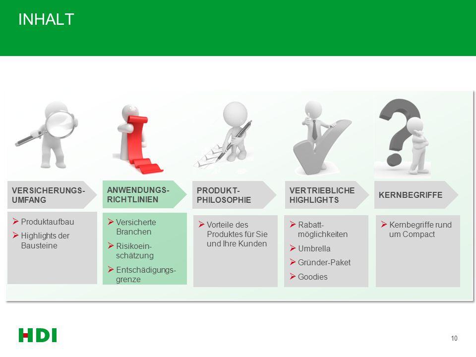 INHALT 10 ANWENDUNGS- RICHTLINIEN VERSICHERUNGS- UMFANG PRODUKT- PHILOSOPHIE VERTRIEBLICHE HIGHLIGHTS KERNBEGRIFFE  Versicherte Branchen  Risikoein- schätzung  Entschädigungs- grenze  Produktaufbau  Highlights der Bausteine  Vorteile des Produktes für Sie und Ihre Kunden  Rabatt- möglichkeiten  Umbrella  Gründer-Paket  Goodies  Kernbegriffe rund um Compact