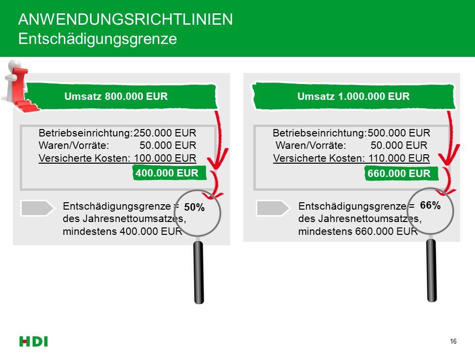 16 Betriebseinrichtung:250.000 EUR Waren/Vorräte: 50.000 EUR Versicherte Kosten: 100.000 EUR 400.000 EUR Entschädigungsgrenze = des Jahresnettoumsatzes, mindestens 400.000 EUR Umsatz 800.000 EURUmsatz 1.000.000 EUR Betriebseinrichtung:500.000 EUR Waren/Vorräte:50.000 EUR Versicherte Kosten: 110.000 EUR 660.000 EUR Entschädigungsgrenze = des Jahresnettoumsatzes, mindestens 660.000 EUR ANWENDUNGSRICHTLINIEN Entschädigungsgrenze 400.000 EUR Umsatz 800.000 EUR 50% Umsatz 1.000.000 EUR 660.000 EUR 66%