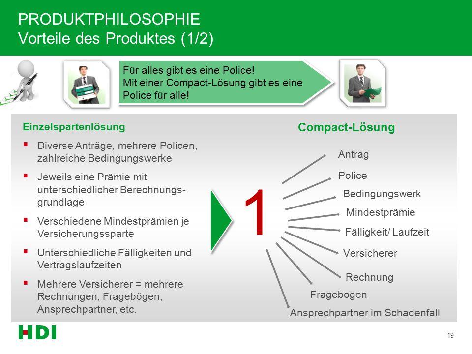 PRODUKTPHILOSOPHIE Vorteile des Produktes (1/2) 19 Für alles gibt es eine Police.