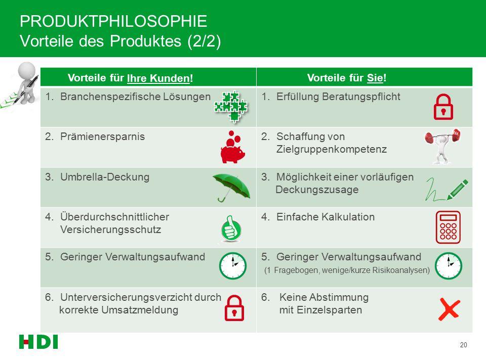 20 PRODUKTPHILOSOPHIE Vorteile des Produktes (2/2) 1.