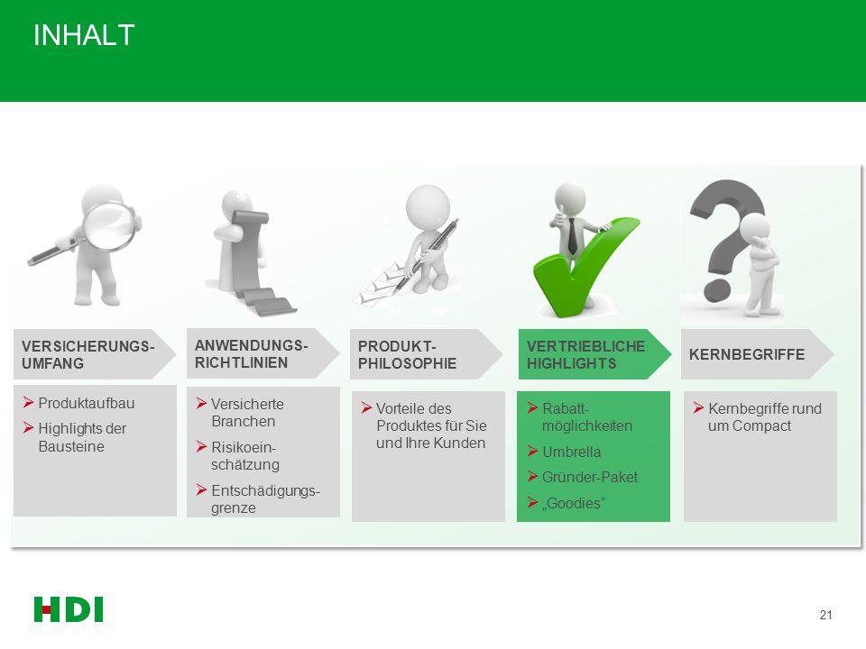"""INHALT 21 ANWENDUNGS- RICHTLINIEN VERSICHERUNGS- UMFANG PRODUKT- PHILOSOPHIE VERTRIEBLICHE HIGHLIGHTS KERNBEGRIFFE  Versicherte Branchen  Risikoein- schätzung  Entschädigungs- grenze  Produktaufbau  Highlights der Bausteine  Vorteile des Produktes für Sie und Ihre Kunden  Rabatt- möglichkeiten  Umbrella  Gründer-Paket  """"Goodies  Kernbegriffe rund um Compact"""